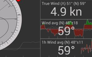 windgraph2